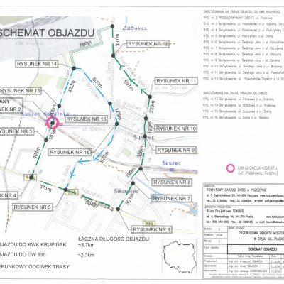 Schemat objazdów